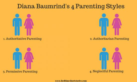 5 types of parenting styles